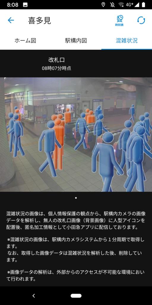 駅の混雑状況は、カメラ画像で人影を検出。アイコン表示でプライバシーもばっちり
