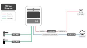 SentryLink_接続図