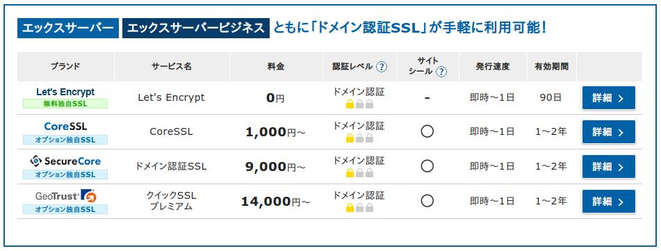 エックスサーバーのドメイン認証SSLのラインアップ(Webサイトから転載)
