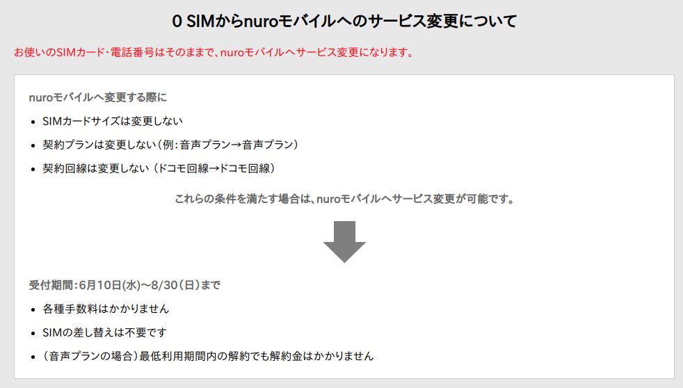 0 SIMのサービス終了のサイトから転録
