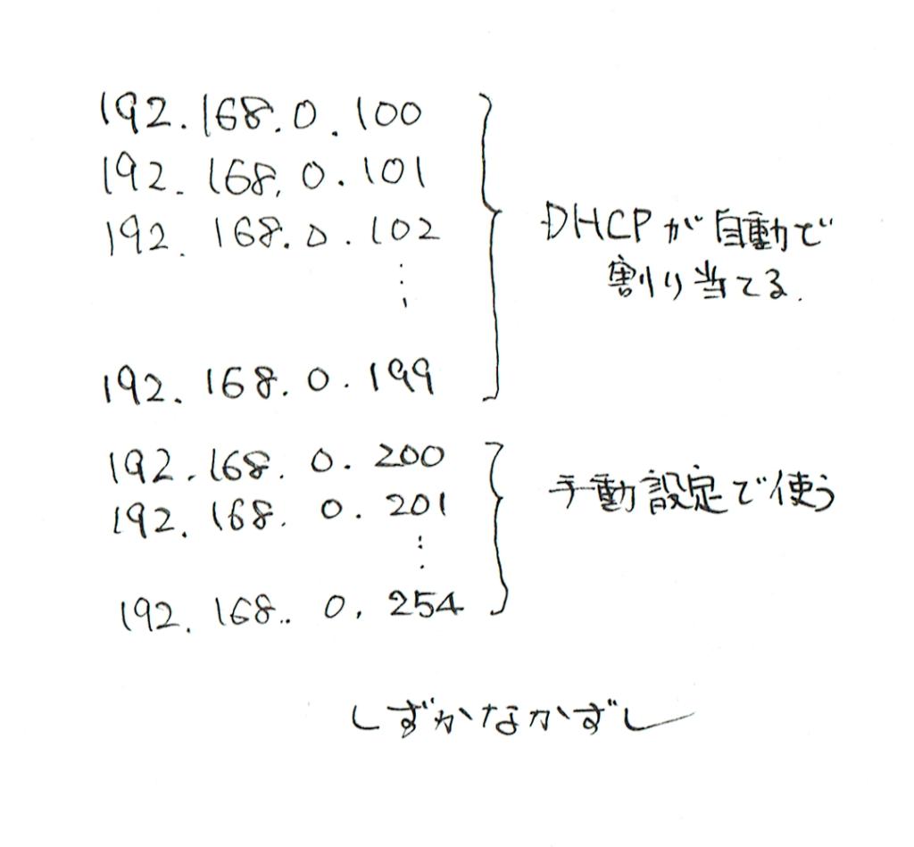 DHCPの動的IPアドレスと固定IPアドレスの設計